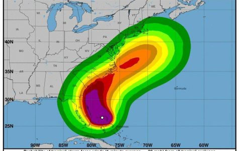 Hurricane Dorian: All You Need to Know