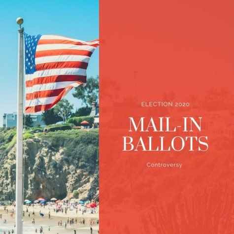 Mail -In Voting: Election 2020
